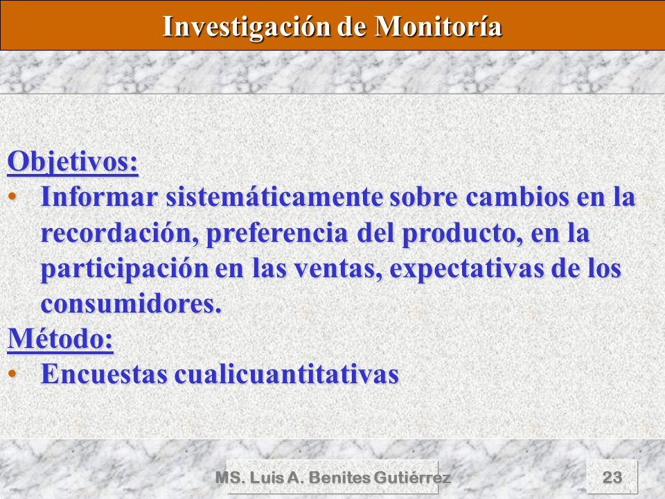 Investigación de Monitoría MS. Luis A. Benites Gutiérrez