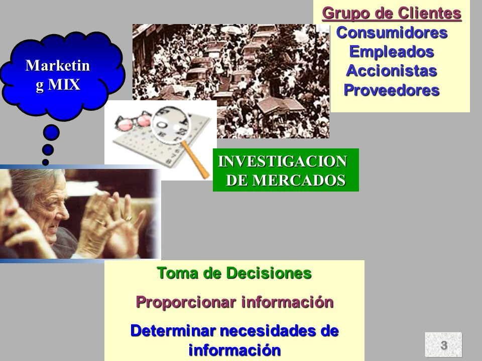 Proporcionar información Determinar necesidades de información