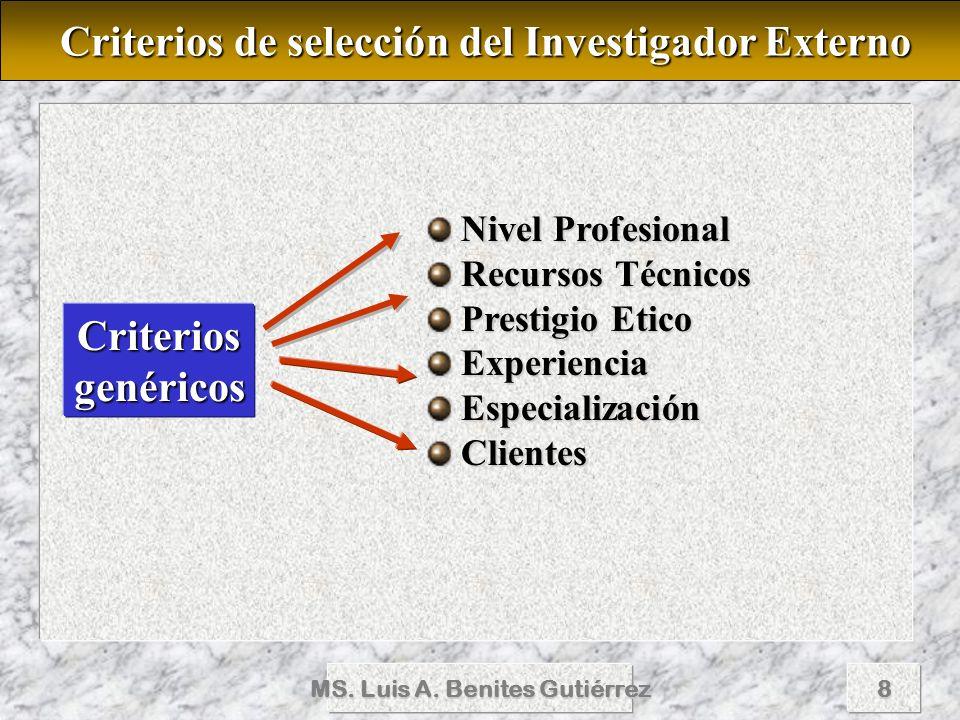 Criterios de selección del Investigador Externo Criterios genéricos
