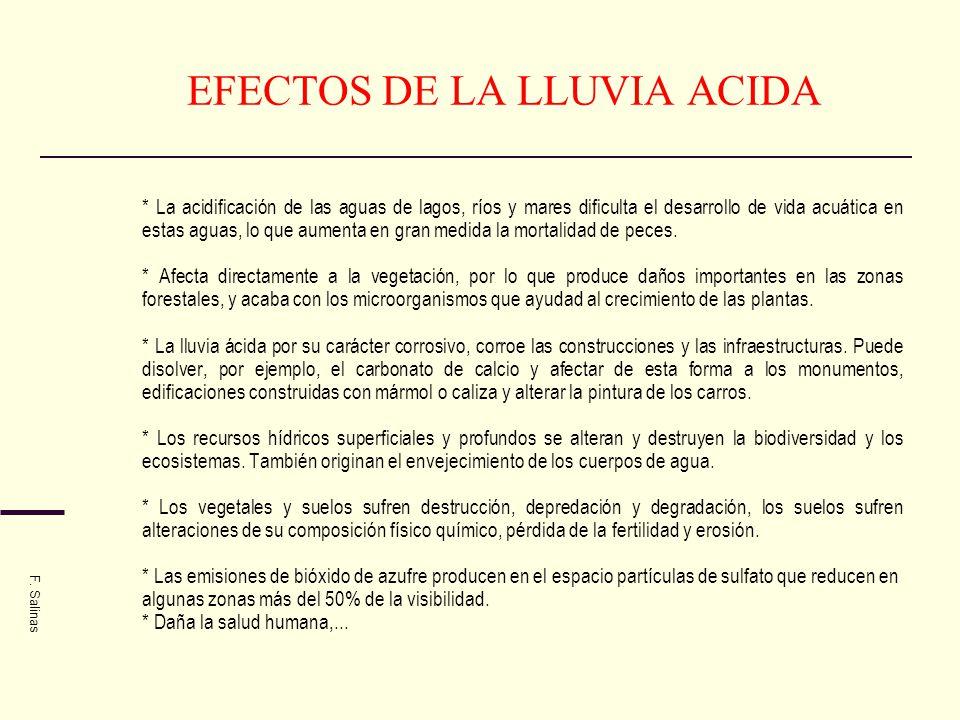 EFECTOS DE LA LLUVIA ACIDA