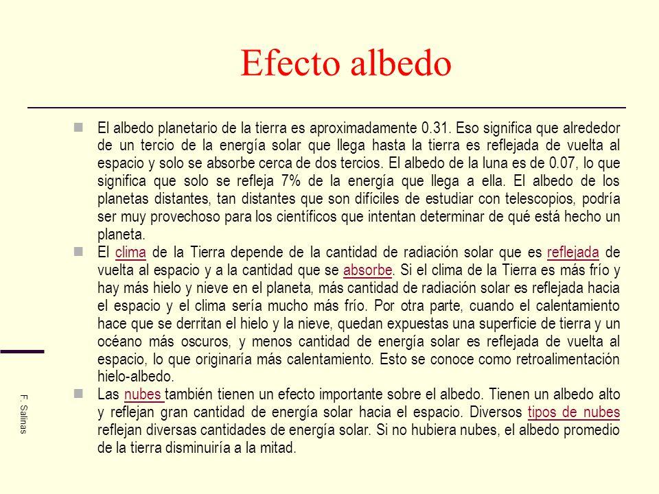 Efecto albedo