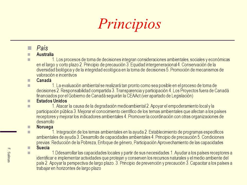 Principios País Australia