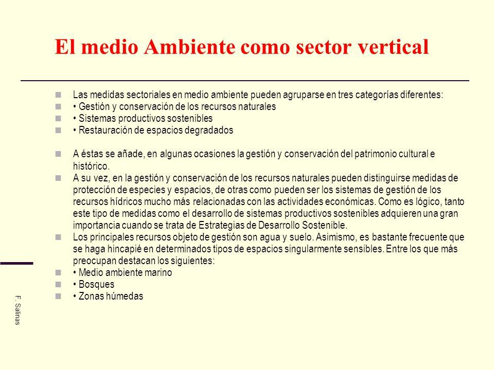 El medio Ambiente como sector vertical
