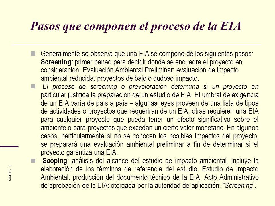 Pasos que componen el proceso de la EIA