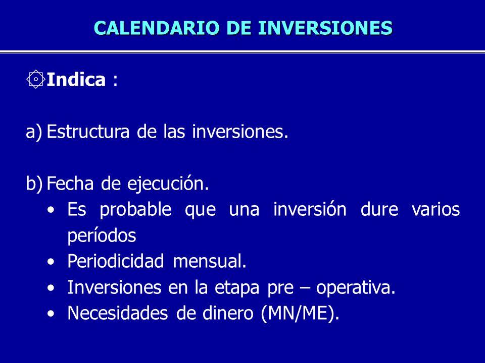 CALENDARIO DE INVERSIONES