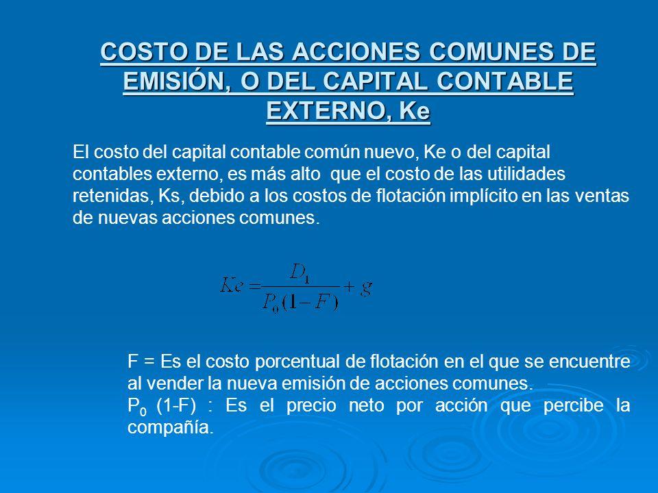 COSTO DE LAS ACCIONES COMUNES DE EMISIÓN, O DEL CAPITAL CONTABLE EXTERNO, Ke