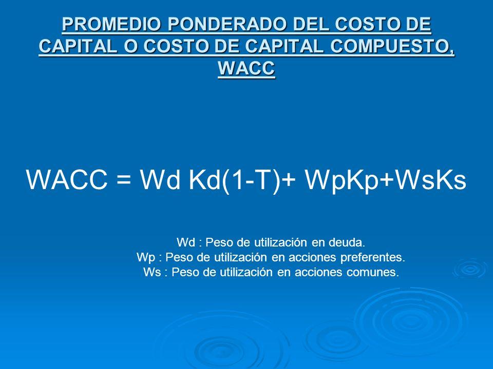 WACC = Wd Kd(1-T)+ WpKp+WsKs