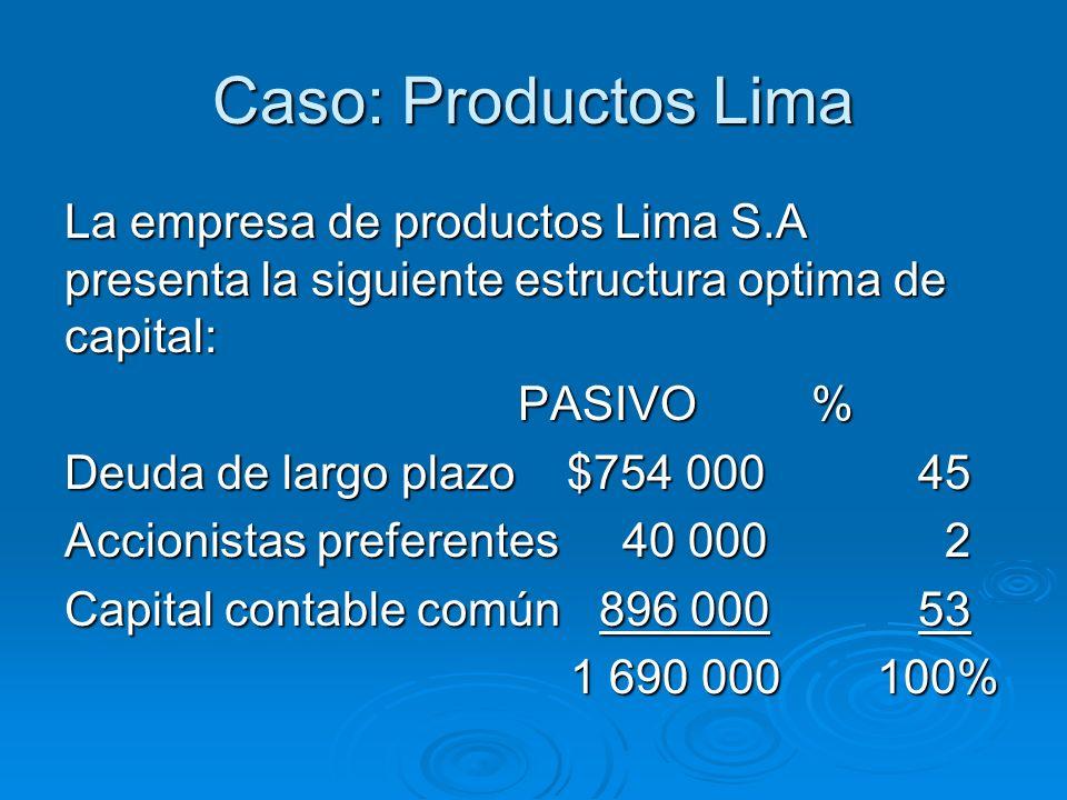 Caso: Productos Lima La empresa de productos Lima S.A presenta la siguiente estructura optima de capital: