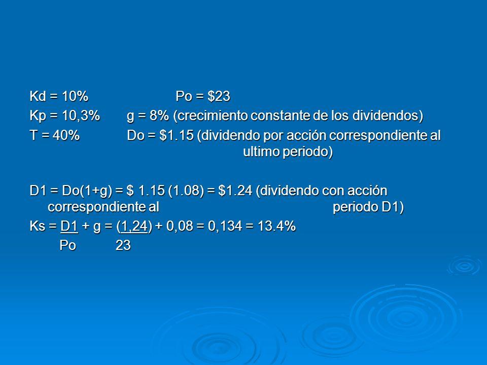 Kd = 10% Po = $23 Kp = 10,3% g = 8% (crecimiento constante de los dividendos)