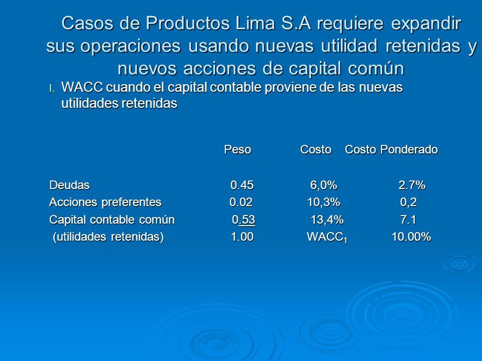 Casos de Productos Lima S