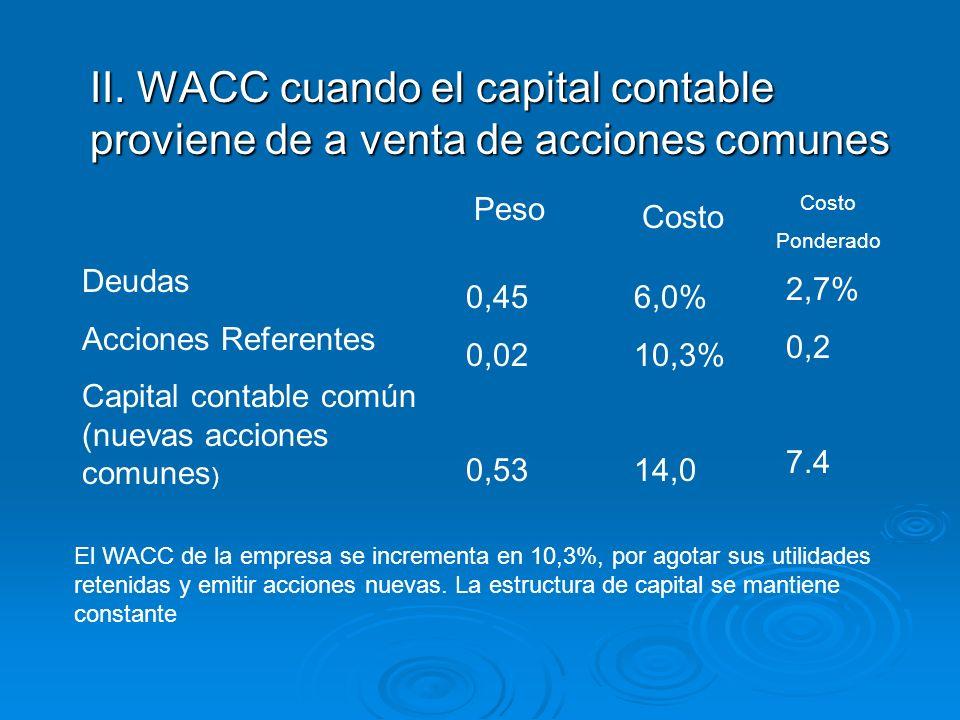 II. WACC cuando el capital contable proviene de a venta de acciones comunes
