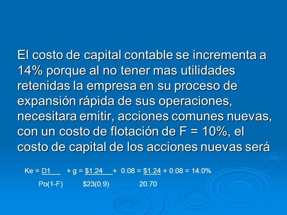 El costo de capital contable se incrementa a 14% porque al no tener mas utilidades retenidas la empresa en su proceso de expansión rápida de sus operaciones, necesitara emitir, acciones comunes nuevas, con un costo de flotación de F = 10%, el costo de capital de los acciones nuevas será