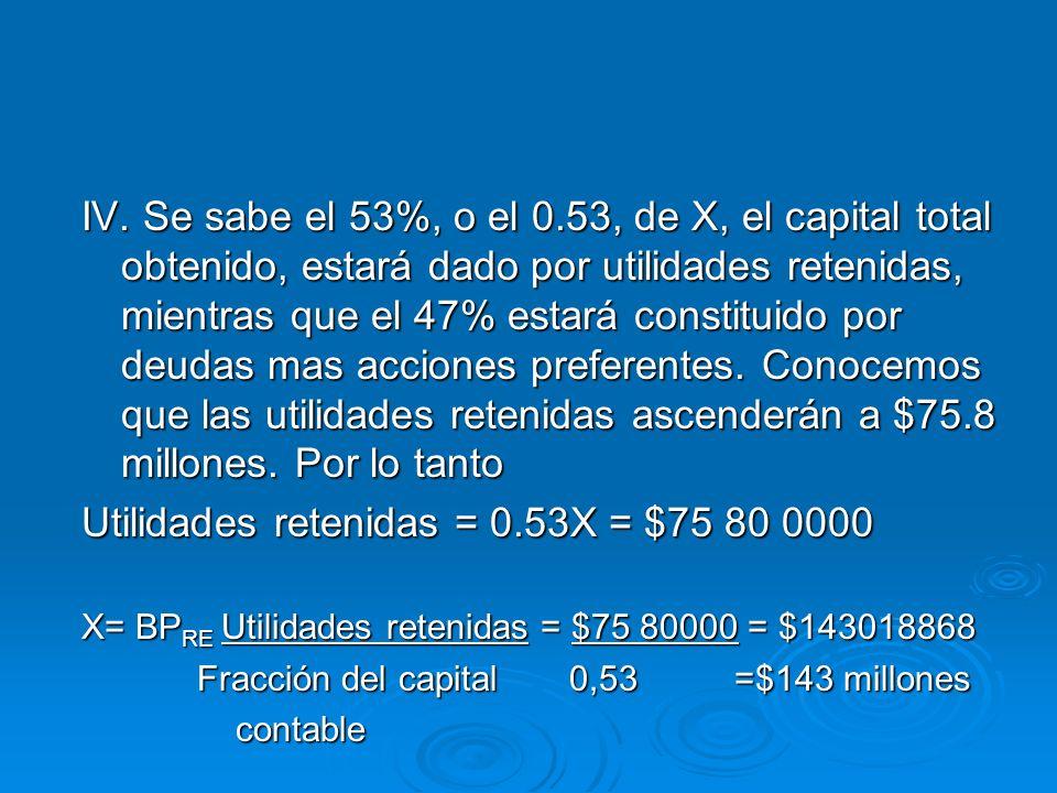 Utilidades retenidas = 0.53X = $75 80 0000
