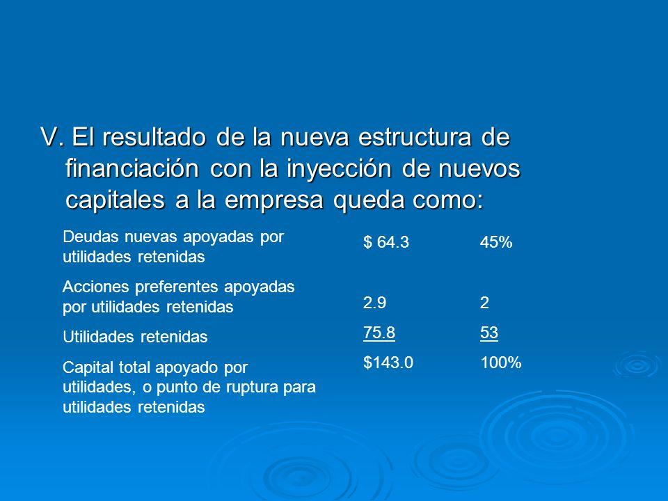 V. El resultado de la nueva estructura de financiación con la inyección de nuevos capitales a la empresa queda como: