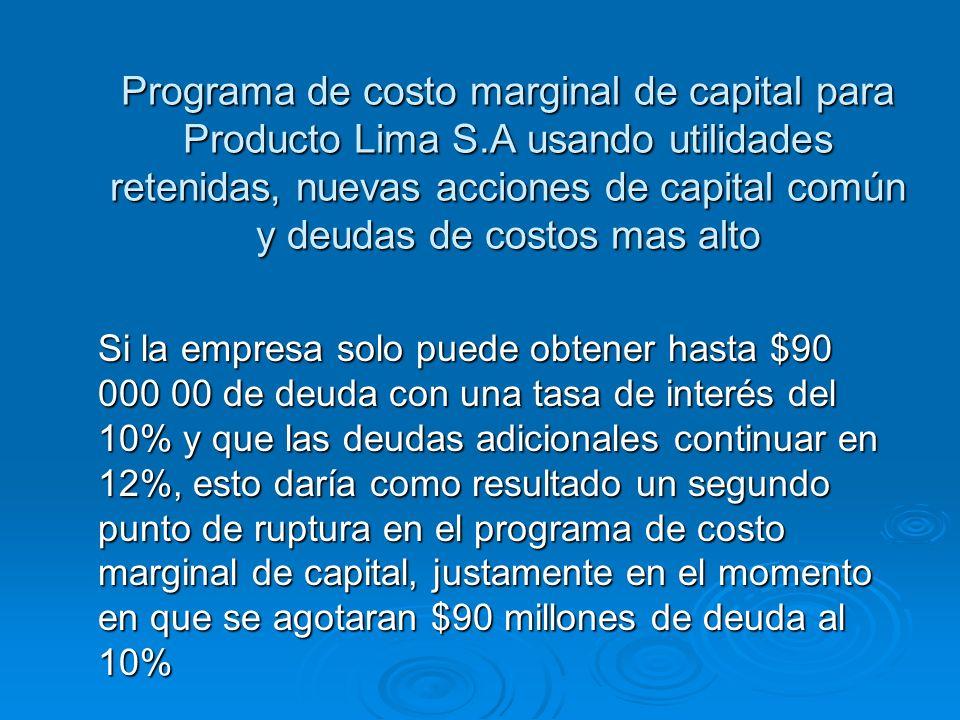 Programa de costo marginal de capital para Producto Lima S