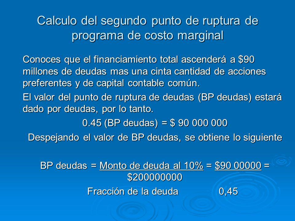 Calculo del segundo punto de ruptura de programa de costo marginal