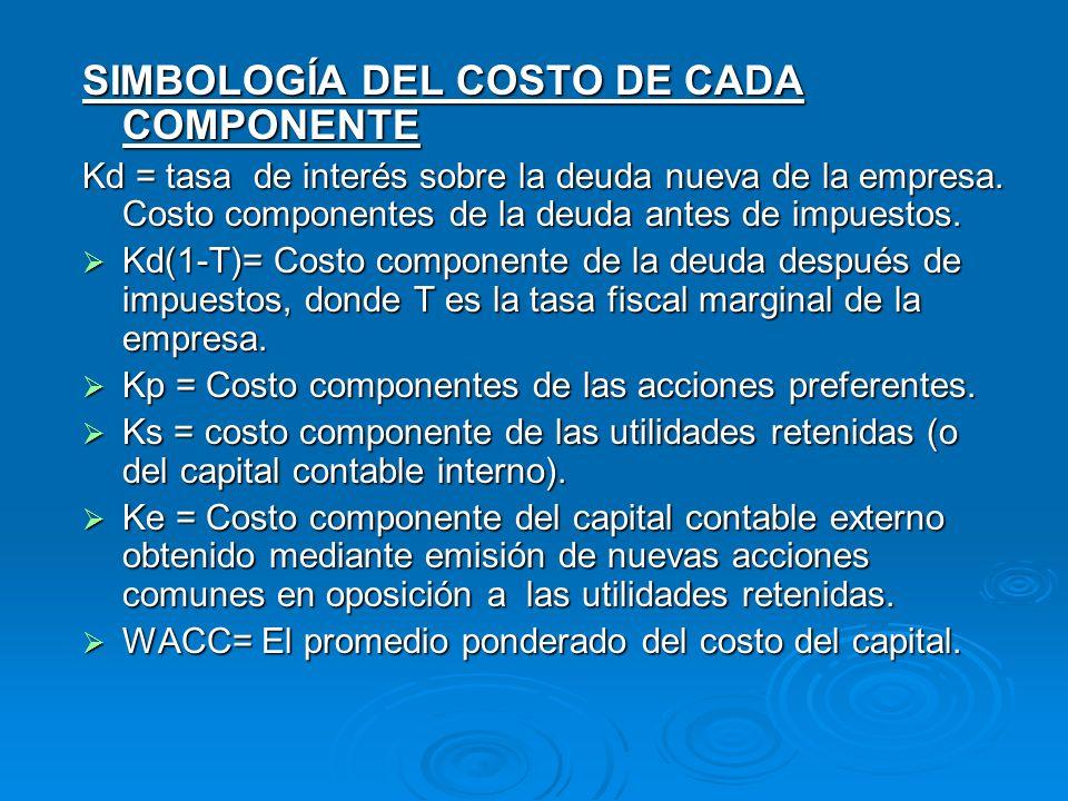 SIMBOLOGÍA DEL COSTO DE CADA COMPONENTE