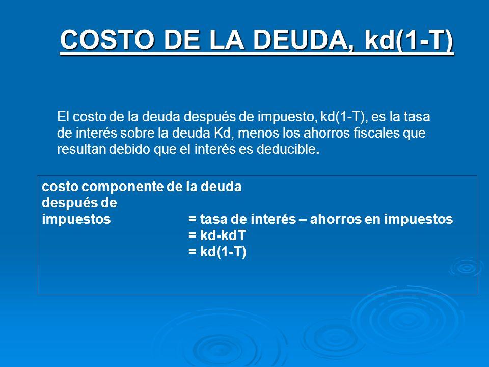 COSTO DE LA DEUDA, kd(1-T)