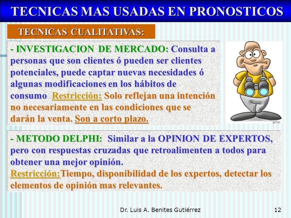 TECNICAS MAS USADAS EN PRONOSTICOS TECNICAS CUALITATIVAS: