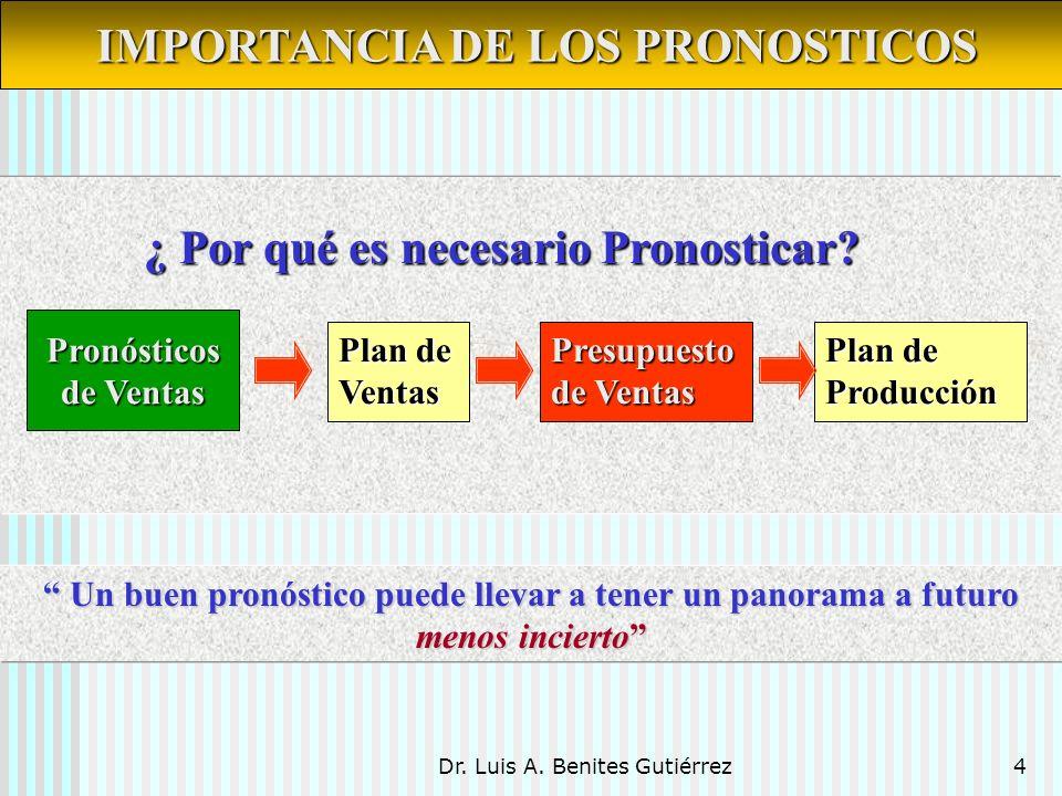 IMPORTANCIA DE LOS PRONOSTICOS ¿ Por qué es necesario Pronosticar