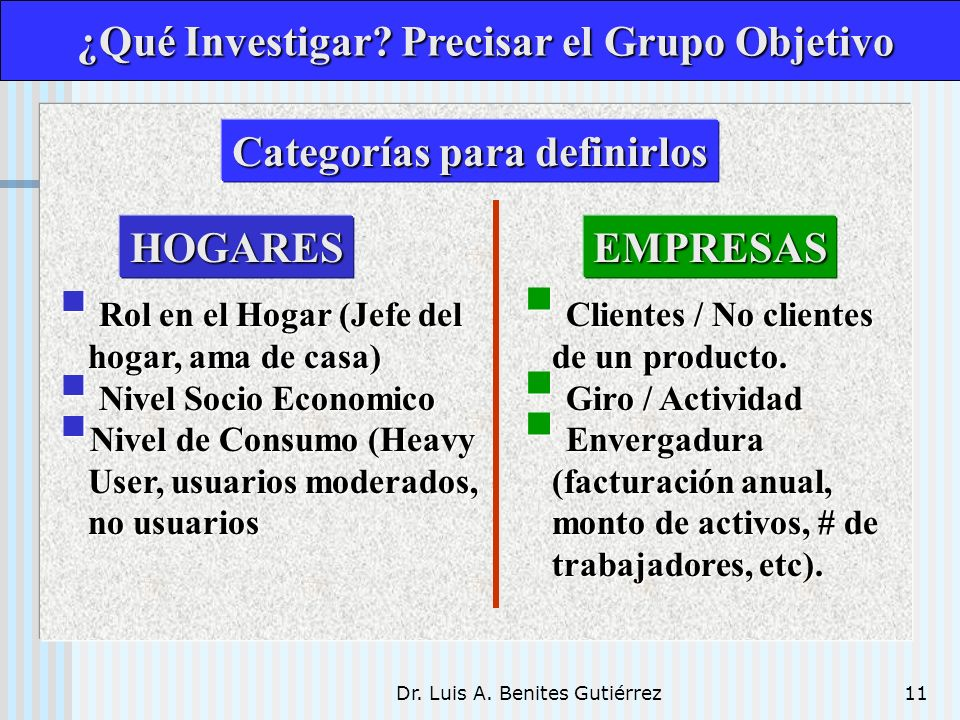 ¿Qué Investigar Precisar el Grupo Objetivo Categorías para definirlos