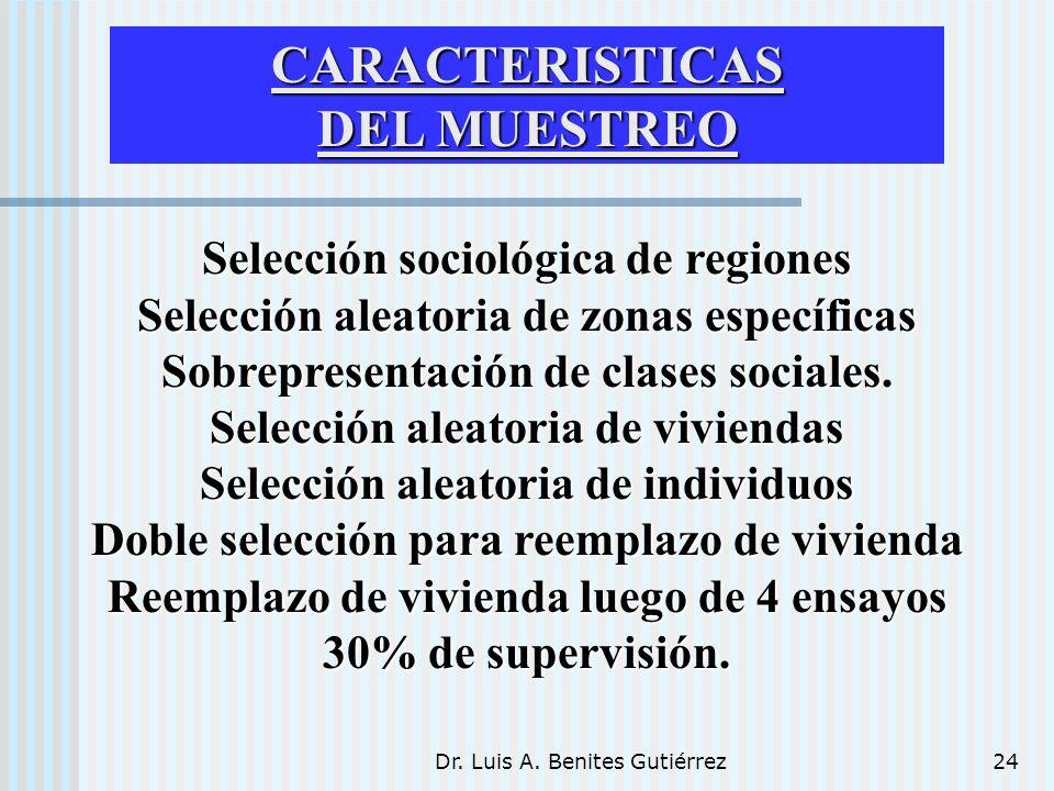 CARACTERISTICAS DEL MUESTREO