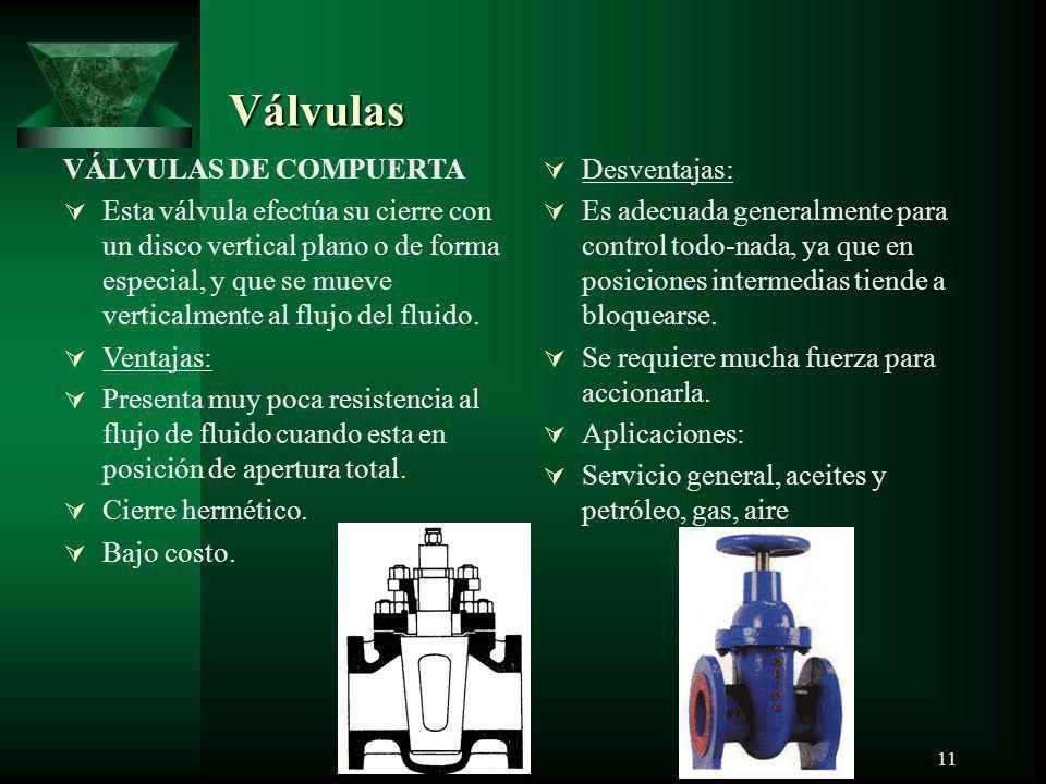 Válvulas VÁLVULAS DE COMPUERTA