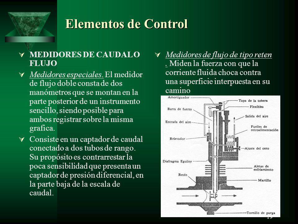 Elementos de Control MEDIDORES DE CAUDAL O FLUJO