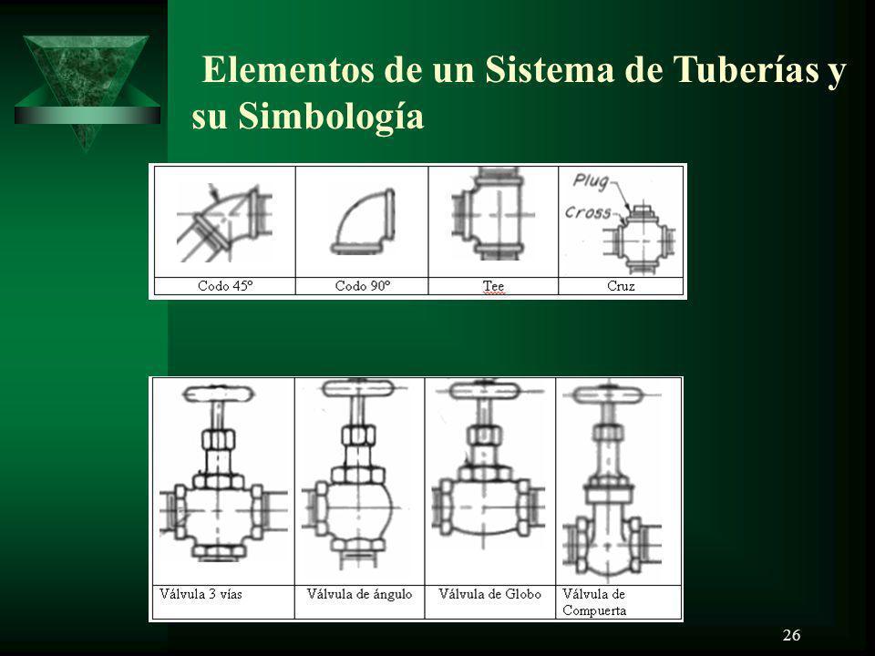 Elementos de un Sistema de Tuberías y su Simbología