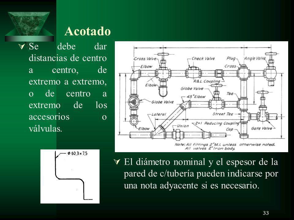 Acotado Se debe dar distancias de centro a centro, de extremo a extremo, o de centro a extremo de los accesorios o válvulas.