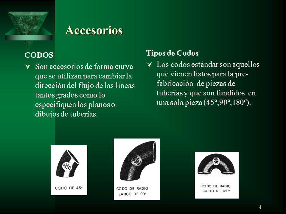Accesorios Tipos de Codos CODOS