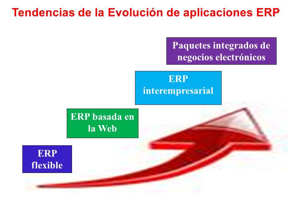 Tendencias de la Evolución de aplicaciones ERP
