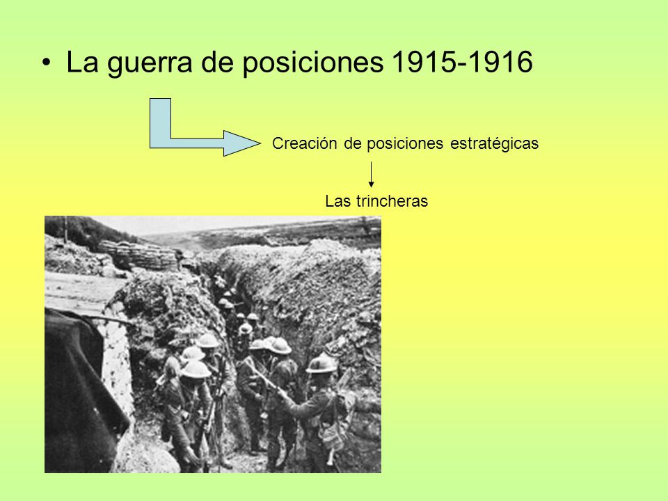 La guerra de posiciones 1915-1916