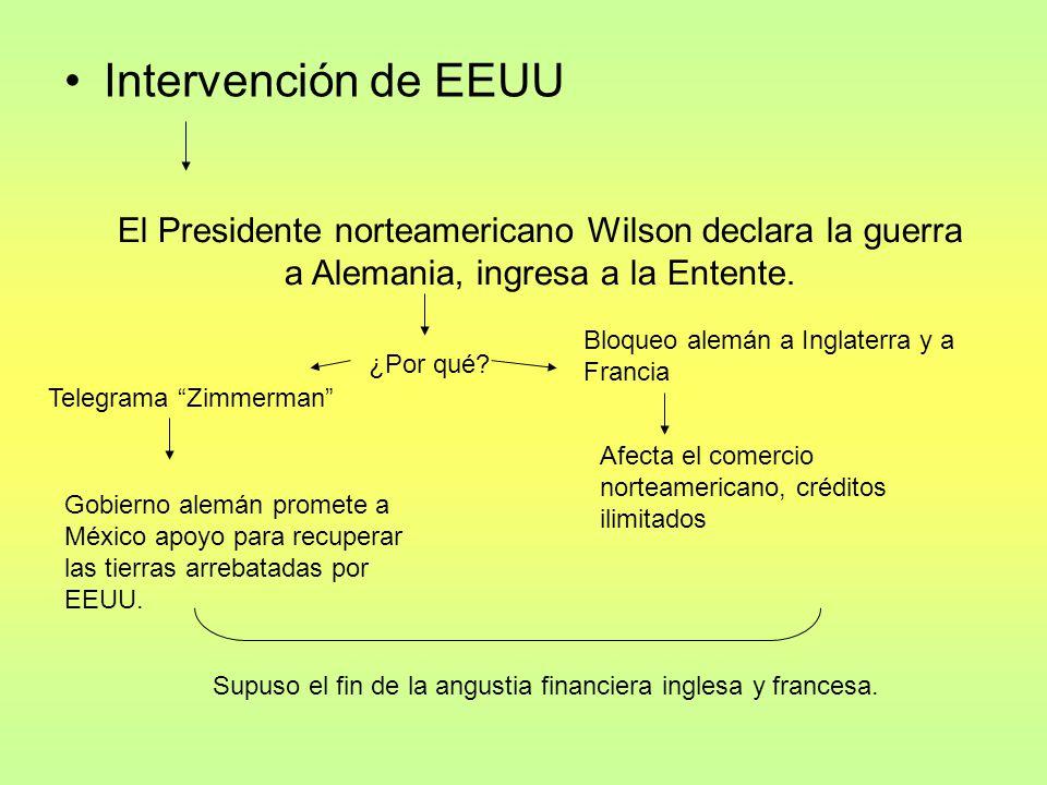 Intervención de EEUU El Presidente norteamericano Wilson declara la guerra a Alemania, ingresa a la Entente.