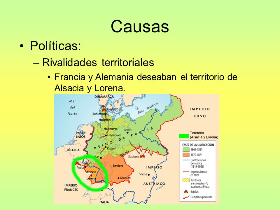 Causas Políticas: Rivalidades territoriales