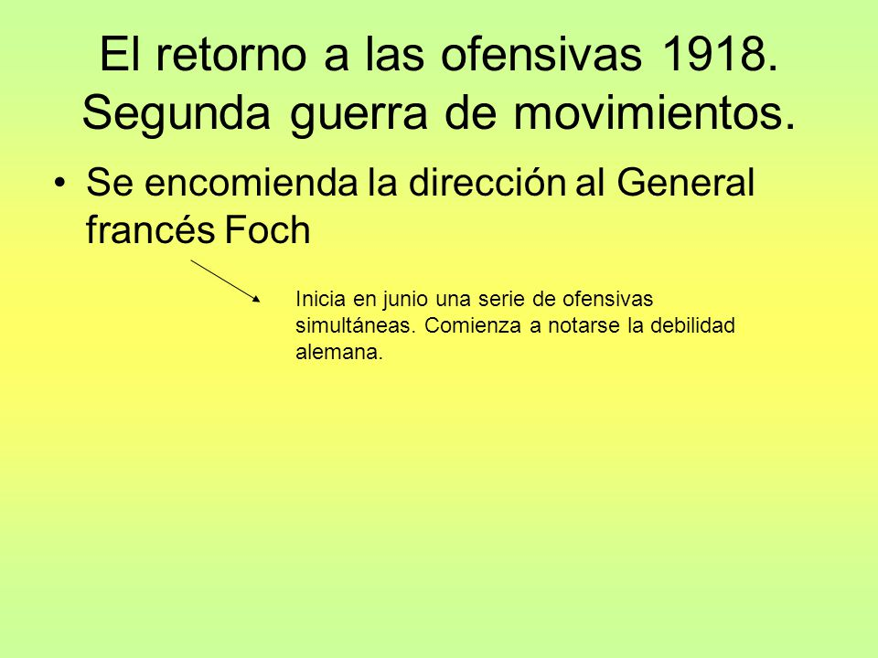 El retorno a las ofensivas 1918. Segunda guerra de movimientos.