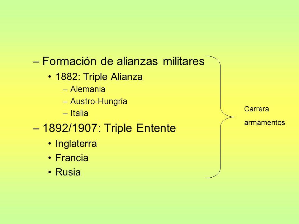 Formación de alianzas militares