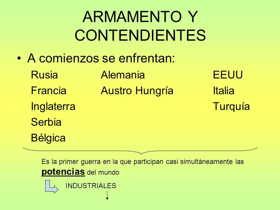 ARMAMENTO Y CONTENDIENTES