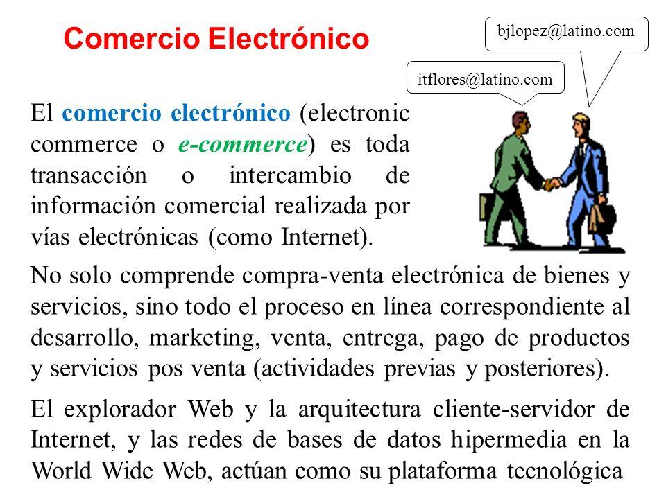 Comercio Electrónico bjlopez@latino.com. itflores@latino.com.