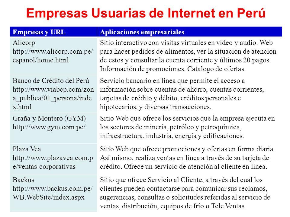Empresas Usuarias de Internet en Perú