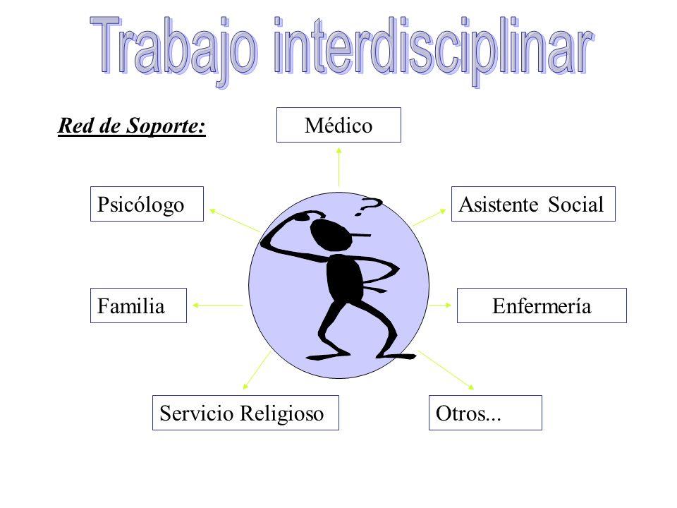 Trabajo interdisciplinar