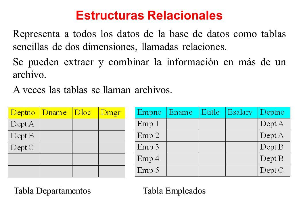 Estructuras Relacionales