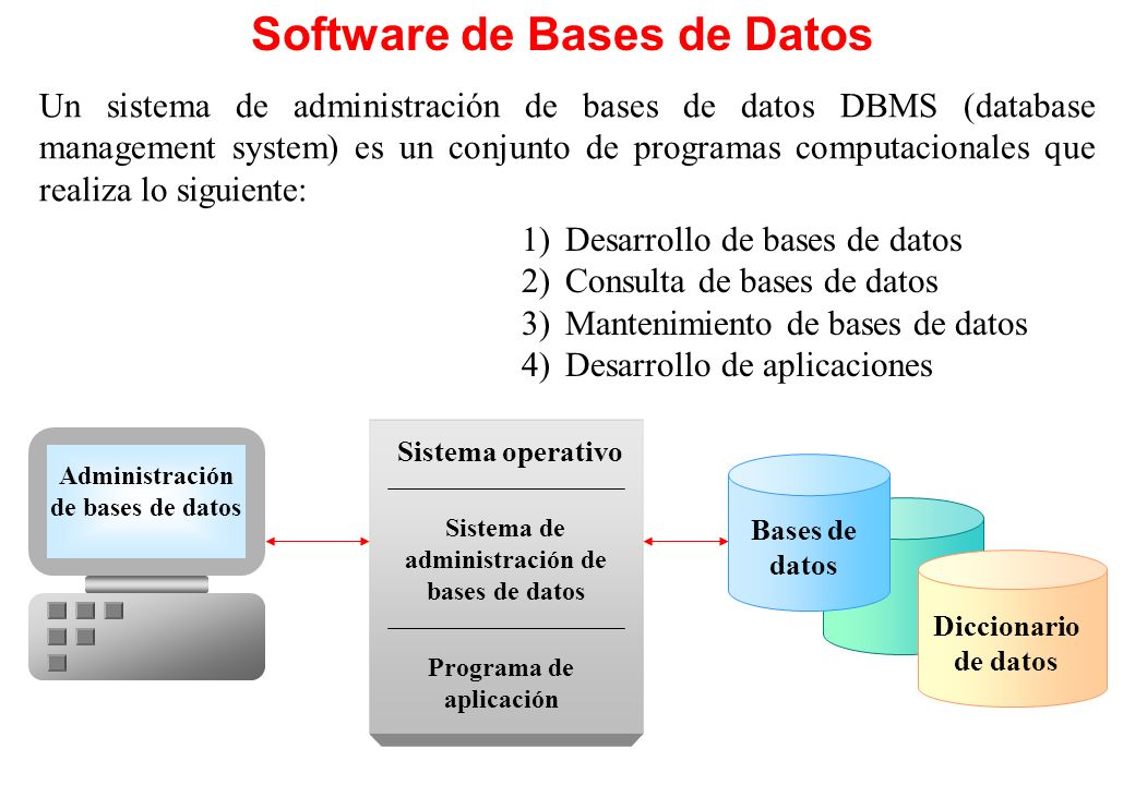 Software de Bases de Datos