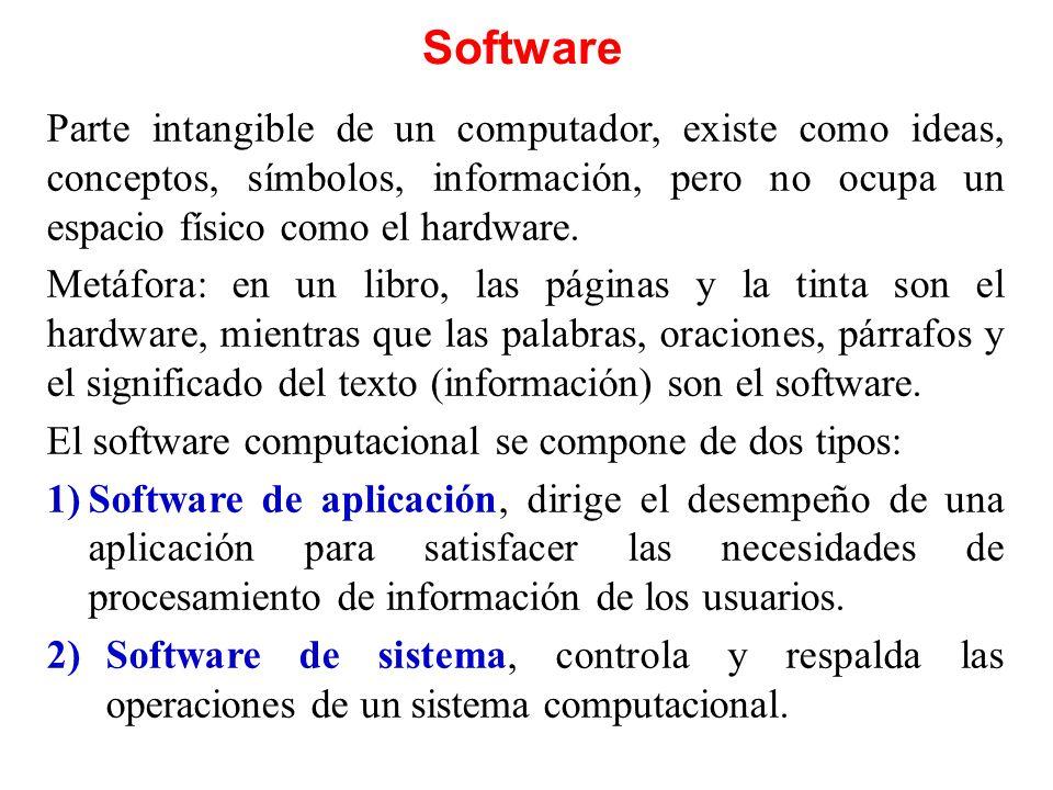Software Parte intangible de un computador, existe como ideas, conceptos, símbolos, información, pero no ocupa un espacio físico como el hardware.