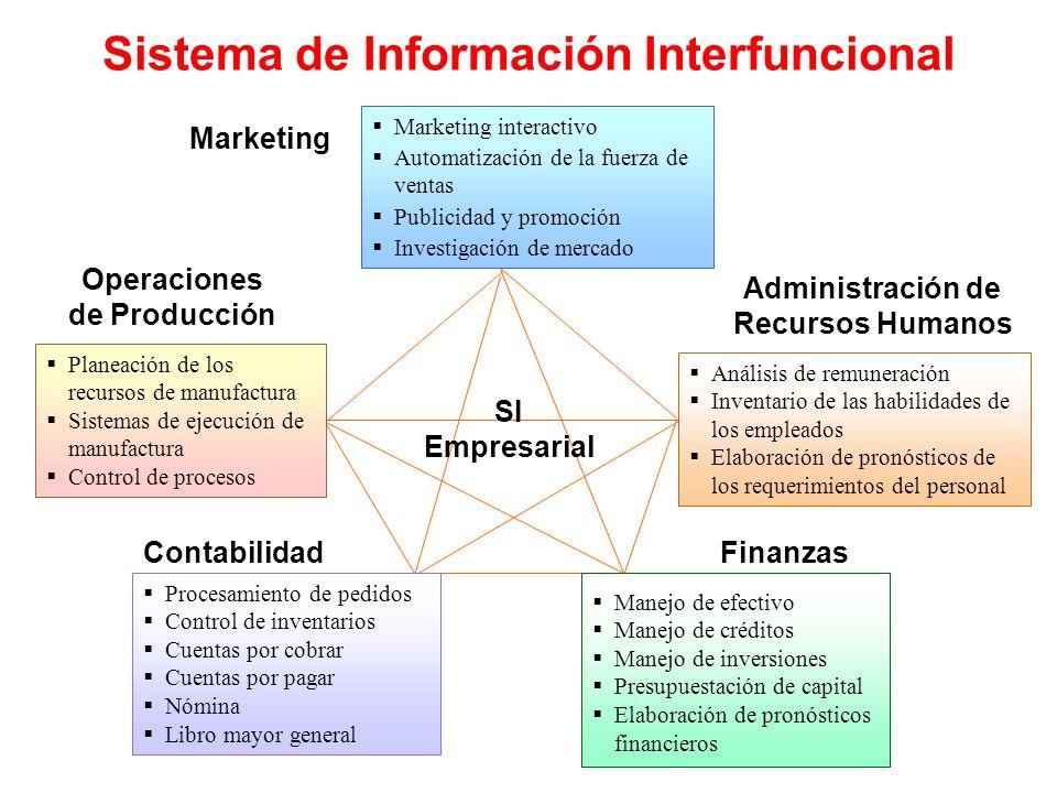Sistema de Información Interfuncional
