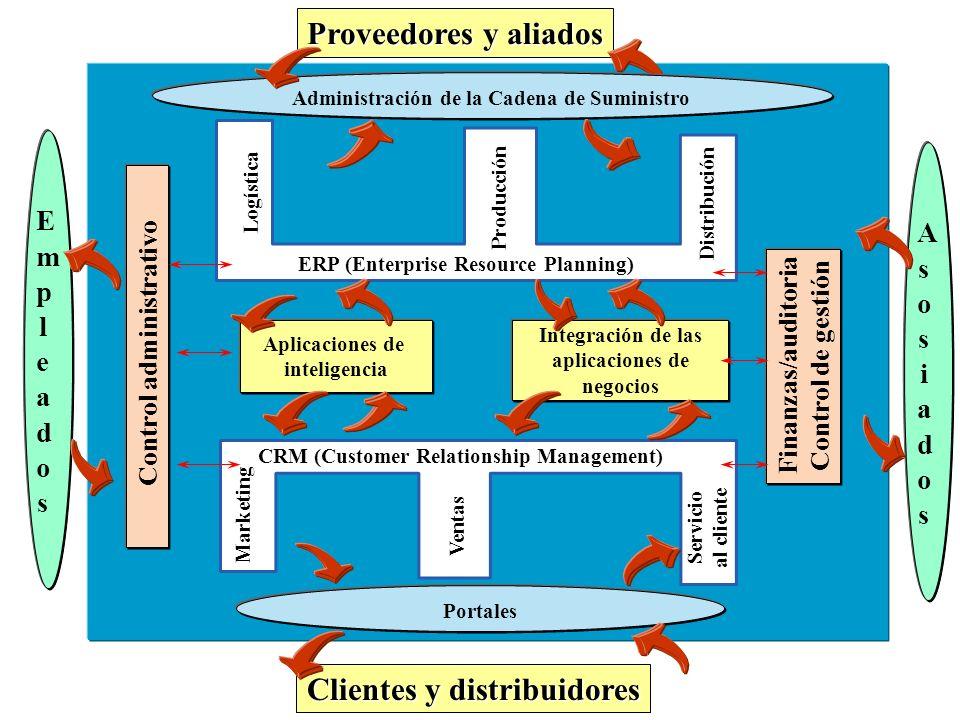 Proveedores y aliados Clientes y distribuidores