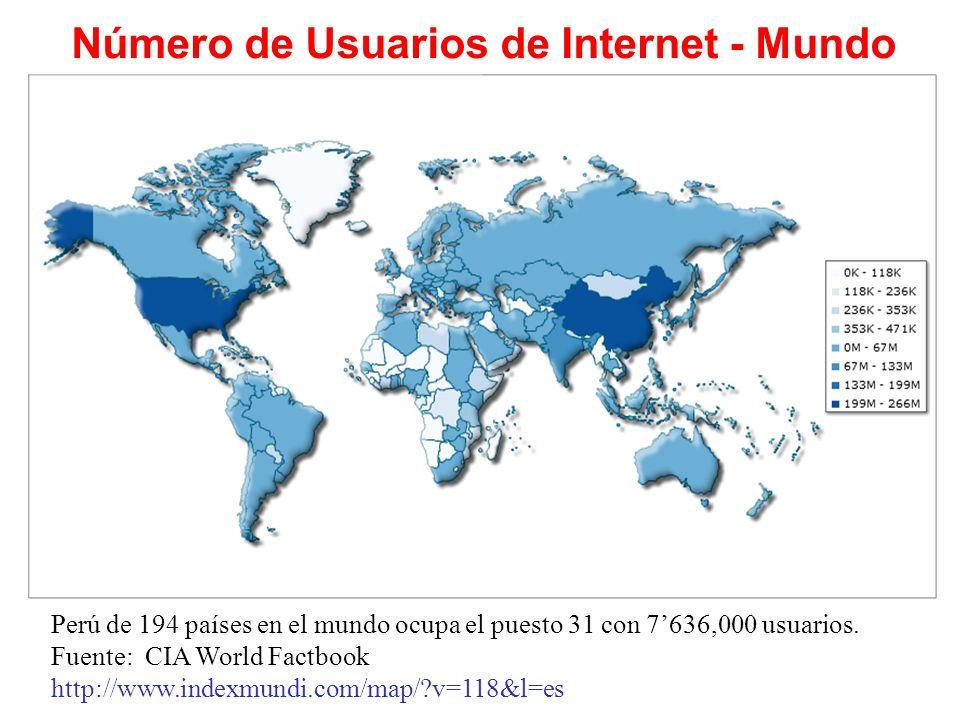 Número de Usuarios de Internet - Mundo