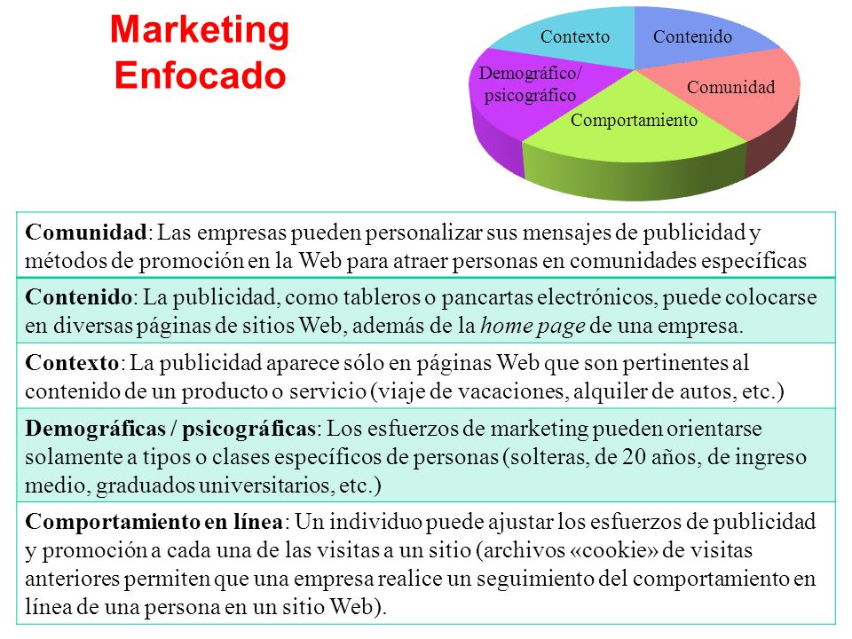 Marketing Enfocado