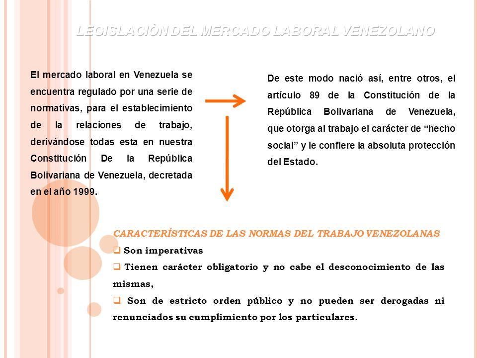 LEGISLACIÒN DEL MERCADO LABORAL VENEZOLANO