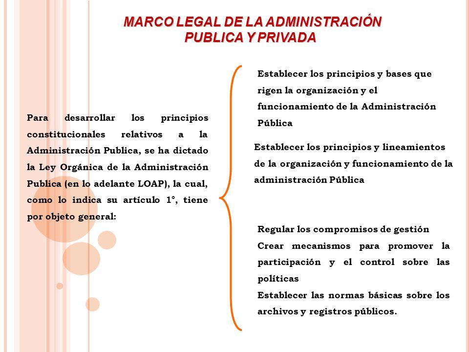 MARCO LEGAL DE LA ADMINISTRACIÓN PUBLICA Y PRIVADA